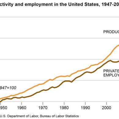 La produttività come chiave di lettura della nuova trasformazione del lavoro